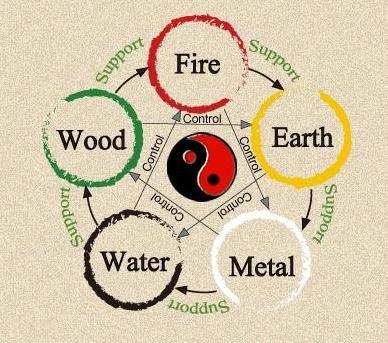 5-five-element
