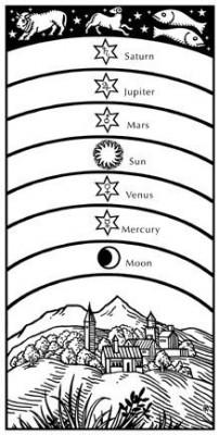 7-Cosmos